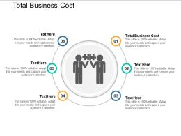 Total Business Cost Ppt Powerpoint Presentation Gallery Professional Cpb