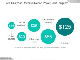 Total Business Revenue Report Powerpoint Template