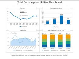 Total Consumption Utilities Dashboard