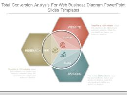 Total Conversion Analysis For Web Business Diagram Powerpoint Slides Templates