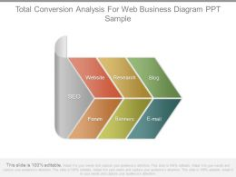 Total Conversion Analysis For Web Business Diagram Ppt Sample
