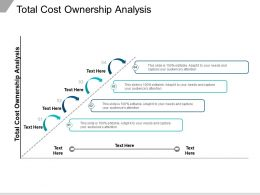 Total Cost Ownership Analysis Ppt Powerpoint Presentation Model Layout Cpb
