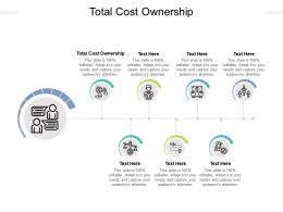 Total Cost Ownership Ppt Powerpoint Presentation Gallery Design Templates Cpb