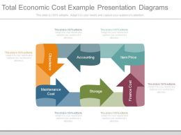 Total Economic Cost Example Presentation Diagrams