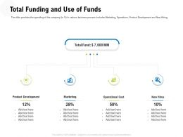 Total Funding And Use Of Funds M3338 Ppt Powerpoint Presentation File Example File