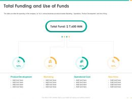 Total Funding And Use Of Funds Operational Cost Ppt Diagrams