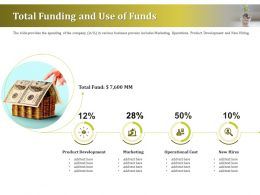 Total Funding And Use Of Funds Ppt Powerpoint Presentation File Deck
