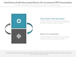 Total Gross Profit Generated Return On Investment Ppt Presentation