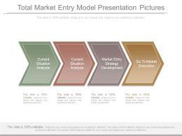 Total Market Entry Model Presentation Pictures