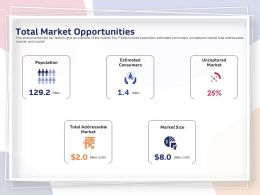Total Market Opportunities Estimated Ppt Powerpoint Presentation Outline Guidelines