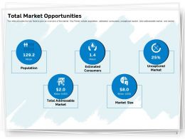 Total Market Opportunities Population Ppt Powerpoint Presentation Summary Graphics Download