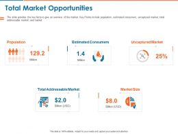 Total Market Opportunities Ppt Powerpoint Presentation Layouts Graphic Images