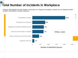 Total Number Of Incidents In Workplace M1510 Ppt Powerpoint Presentation Ideas Guide