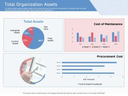 Total Organization Assets Maintenance Ppt Powerpoint Presentation Ideas
