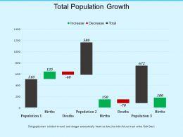 total_population_growth_Slide01