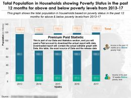 Total Population In Households Showing Poverty Status In The Past 12 Months
