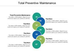 Total Preventive Maintenance Ppt Powerpoint Presentation Model Aids Cpb