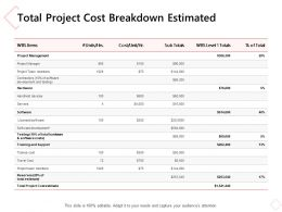 Total Project Cost Breakdown Estimated Ppt Powerpoint Presentation Model Designs Download