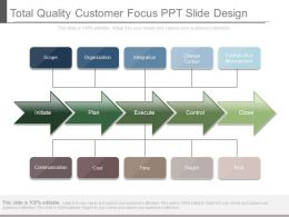 Total Quality Customer Focus Ppt Slide Design