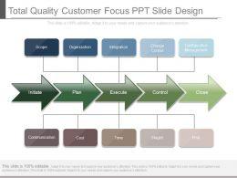 total_quality_customer_focus_ppt_slide_design_Slide01