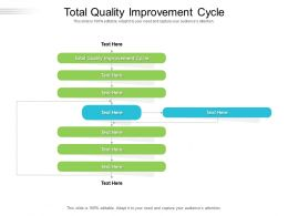 Total Quality Improvement Cycle Ppt Powerpoint Presentation Inspiration Graphics Cpb