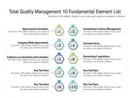 Total Quality Management 10 Fundamental Element List