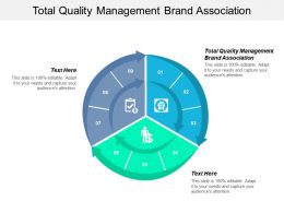 Total Quality Management Brand Association Ppt Powerpoint Presentation Styles Inspiration Cpb