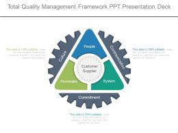 Total Quality Management Framework Ppt Presentation Deck