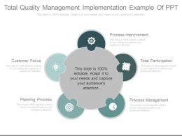 Total Quality Management Implementation Example Of Ppt