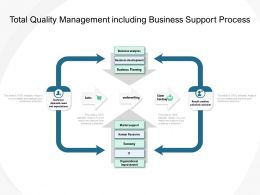 Total Quality Management Including Business Support Process
