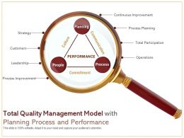 Total Quality Management Model With Planning Process And Performance