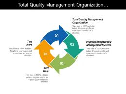 Total Quality Management Organization Implementing Quality Management System Cpb