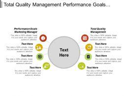Total Quality Management Performance Goals Marketing Manager Pugh Matrix Cpb