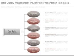Total Quality Management Powerpoint Presentation Templates