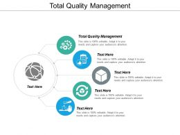 Total Quality Management Ppt Powerpoint Presentation Ideas Model Cpb