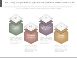 Total Quality Management Principles Template Powerpoint Presentation Examples