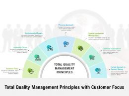 Total Quality Management Principles With Customer Focus
