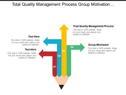 Total Quality Management Process Group Motivation Innovation Conference