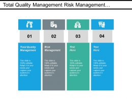 Total Quality Management Risk Management Perpetual Inventory Control Cpb