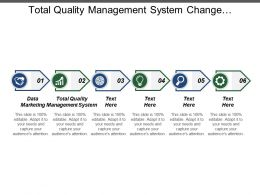 Total Quality Management System Change Management Life Cycle Cpb