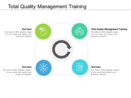 Total Quality Management Training Ppt Powerpoint Presentation Layouts Cpb