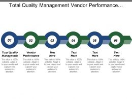 Total Quality Management Vendor Performance Operational Plan Teams Performance