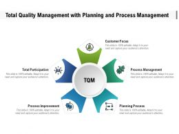 Total Quality Management With Planning And Process Management