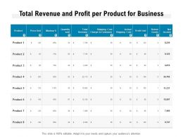 Total Revenue And Profit Per Product For Business