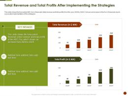 Total Revenue And Total Profits After Implementing The Strategies Strategies Overcome Challenge Of Declining