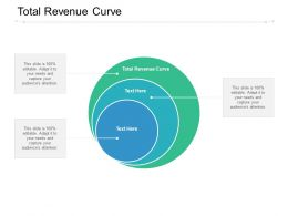 Total Revenue Curve Ppt Powerpoint Presentation Infographics Layouts Cpb