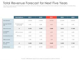 Total Revenue Forecast For Next Five Years Investment Pitch Presentations Raise Ppt Shapes