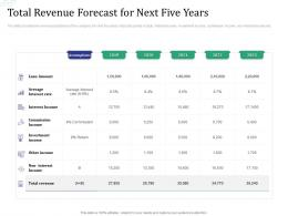 Total Revenue Forecast For Next Five Years Investment Pitch Raise Funds Financial Market Ppt Ideas