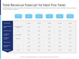 Total Revenue Forecast For Next Five Years Raise Funds After Market Investment Ppt Tips