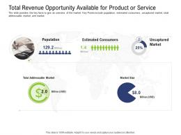 Total Revenue Opportunity Available For Product Or Service Pre Seed Capital Ppt Summary